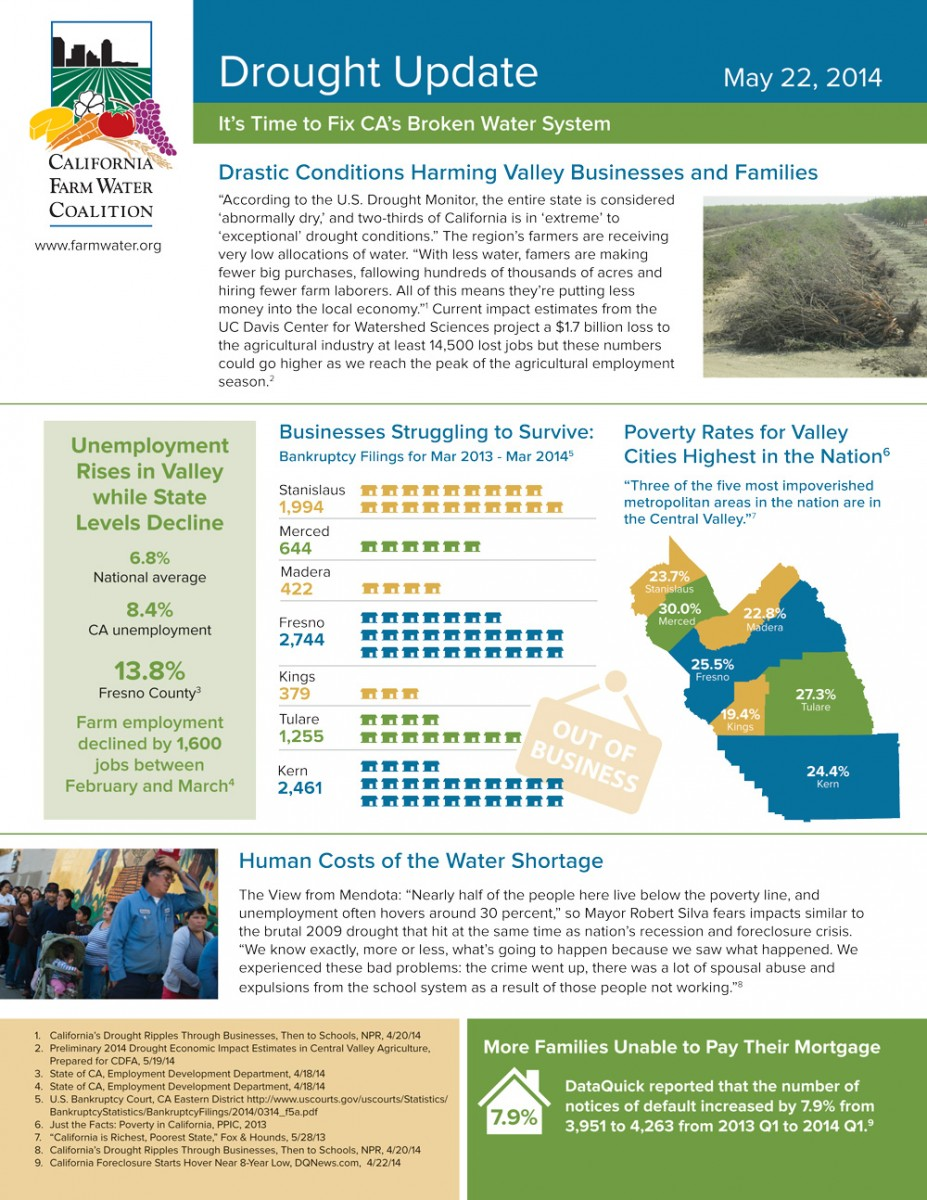 2014 Drought Update 5-22-2014