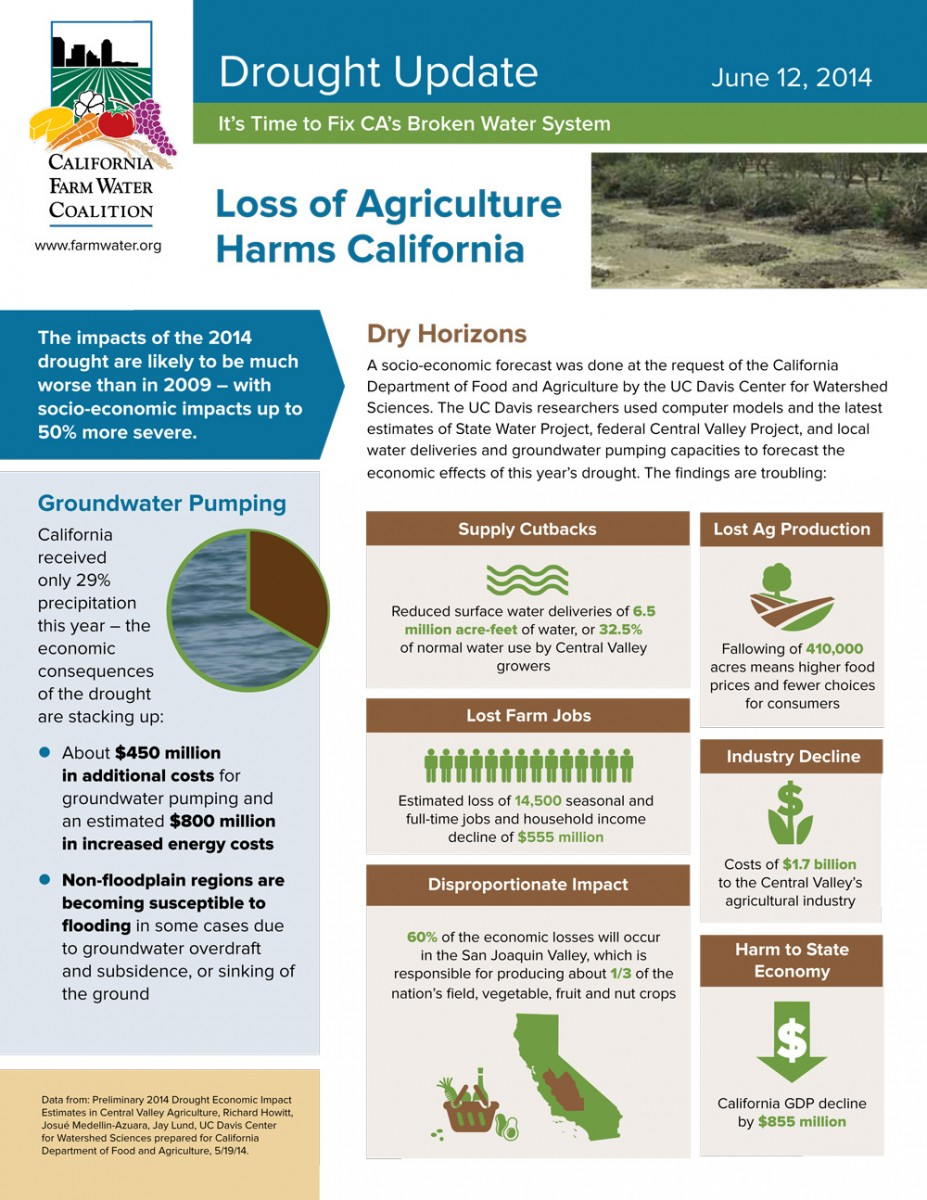 2014 drought fact sheet 6-12