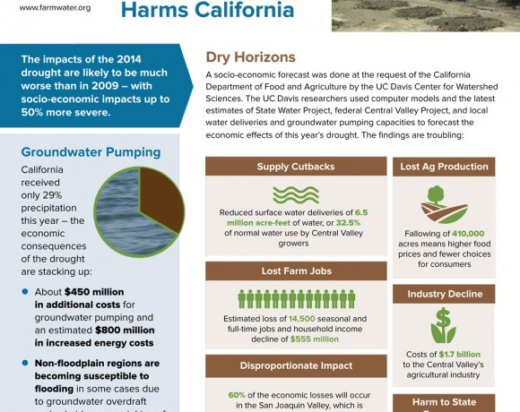 June 12, 2014 Drought Fact Sheet