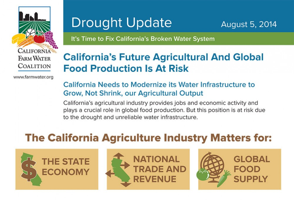 2014 California Drought Fact Sheet